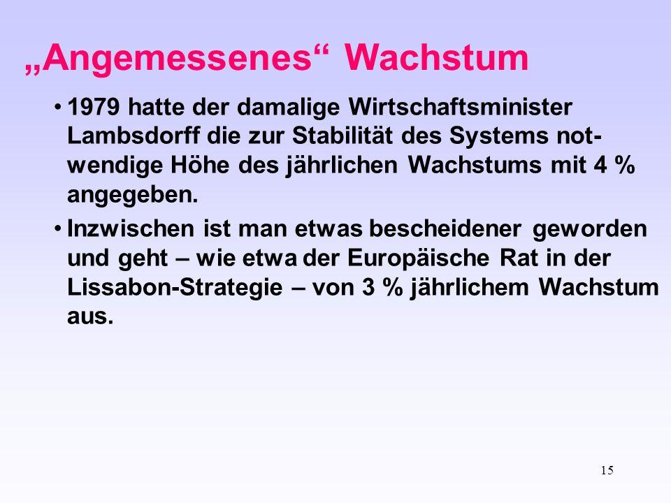 """15 """"Angemessenes"""" Wachstum 1979 hatte der damalige Wirtschaftsminister Lambsdorff die zur Stabilität des Systems not- wendige Höhe des jährlichen Wach"""
