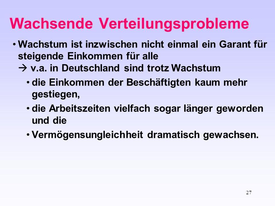 27 Wachsende Verteilungsprobleme Wachstum ist inzwischen nicht einmal ein Garant für steigende Einkommen für alle  v.a. in Deutschland sind trotz Wac