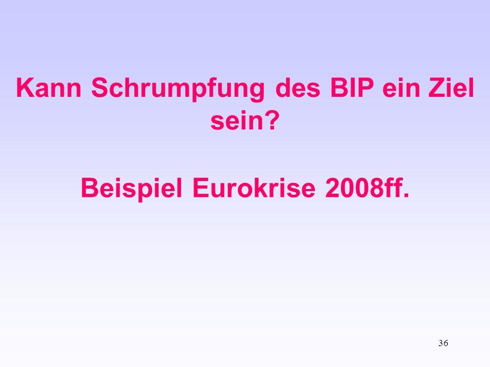 36 Kann Schrumpfung des BIP ein Ziel sein? Beispiel Eurokrise 2008ff.