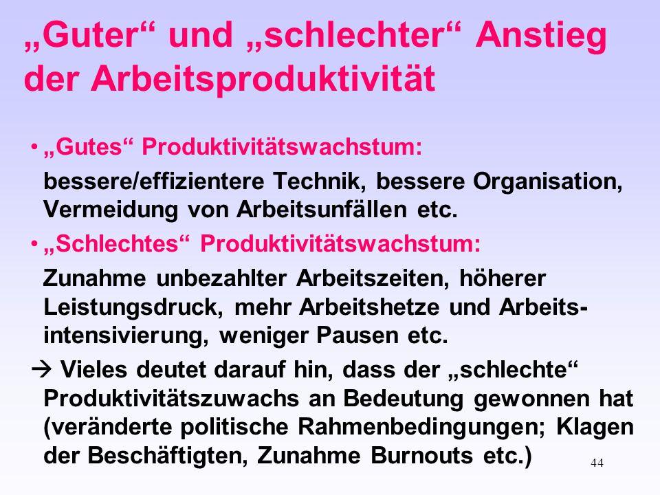 """44 """"Guter"""" und """"schlechter"""" Anstieg der Arbeitsproduktivität """"Gutes"""" Produktivitätswachstum: bessere/effizientere Technik, bessere Organisation, Verme"""