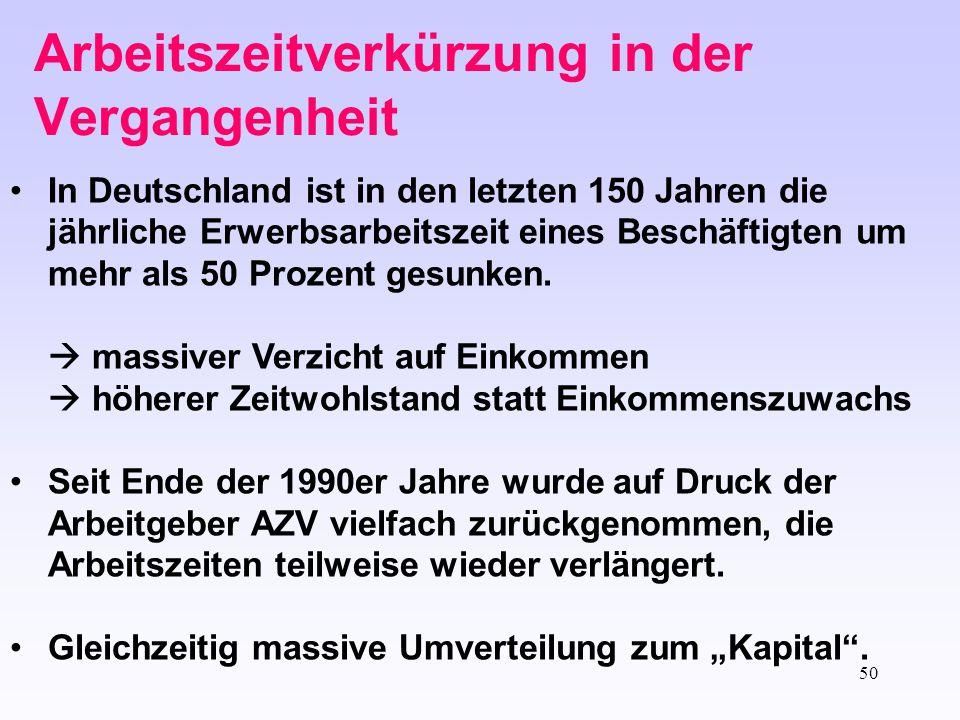 50 Arbeitszeitverkürzung in der Vergangenheit In Deutschland ist in den letzten 150 Jahren die jährliche Erwerbsarbeitszeit eines Beschäftigten um meh