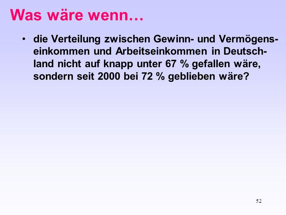 53 Was wäre wenn… die Verteilung zwischen Gewinn- und Vermögens- einkommen und Arbeitseinkommen in Deutsch- land nicht auf knapp unter 67 % gefallen wäre, sondern seit 2000 bei 72 % geblieben wäre.