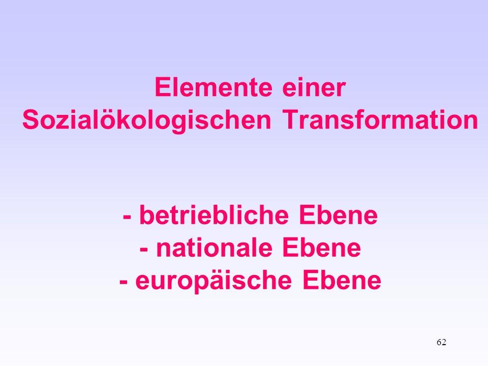62 Elemente einer Sozialökologischen Transformation - betriebliche Ebene - nationale Ebene - europäische Ebene