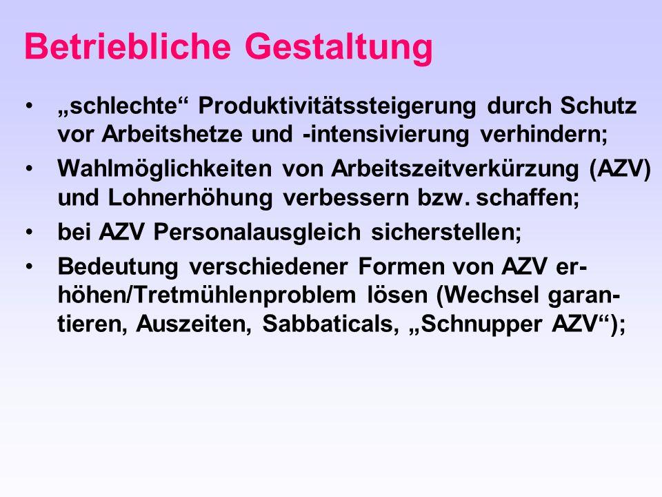 """Betriebliche Gestaltung """"schlechte"""" Produktivitätssteigerung durch Schutz vor Arbeitshetze und -intensivierung verhindern; Wahlmöglichkeiten von Arbei"""