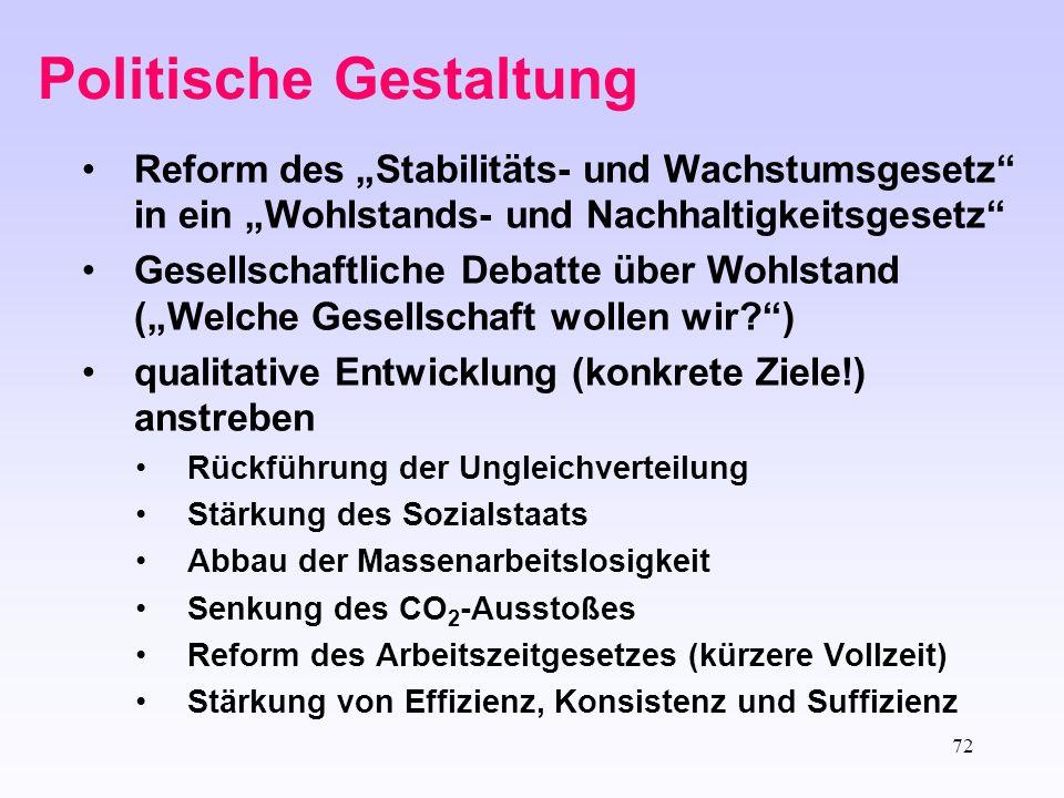"""72 Politische Gestaltung Reform des """"Stabilitäts- und Wachstumsgesetz"""" in ein """"Wohlstands- und Nachhaltigkeitsgesetz"""" Gesellschaftliche Debatte über W"""