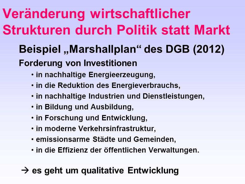 """Veränderung wirtschaftlicher Strukturen durch Politik statt Markt Beispiel """"Marshallplan"""" des DGB (2012) Forderung von Investitionen in nachhaltige En"""