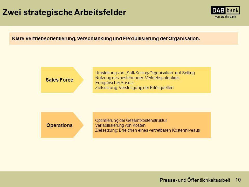 Presse- und Öffentlichkeitsarbeit 10 Zwei strategische Arbeitsfelder Klare Vertriebsorientierung, Verschlankung und Flexibilisierung der Organisation.
