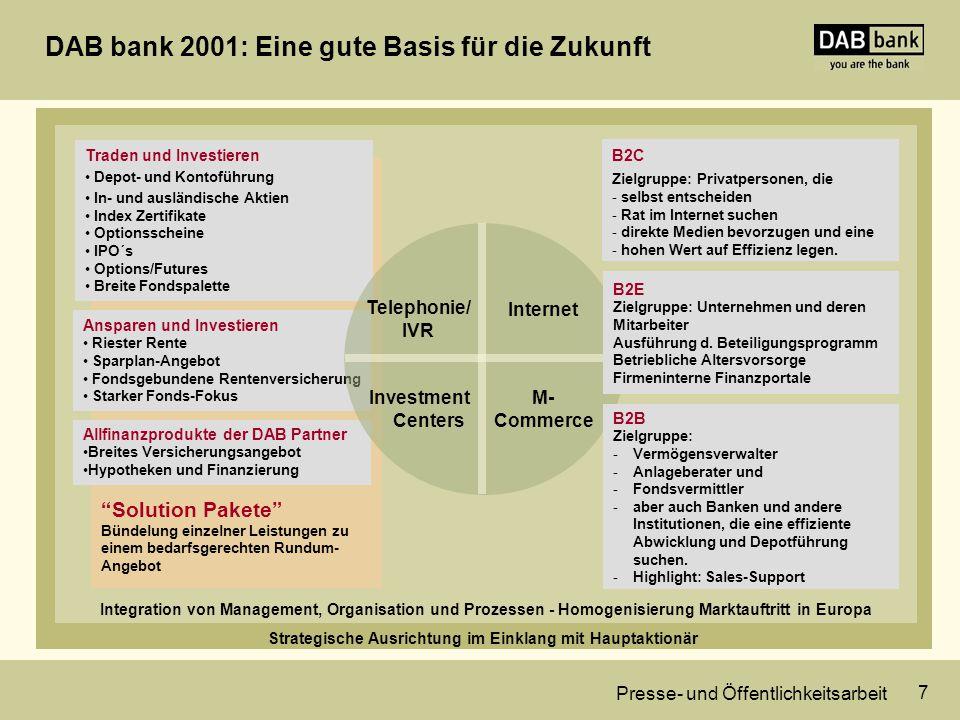 Presse- und Öffentlichkeitsarbeit 8 DAB bank Gruppe: Entwicklung der letzten Jahre Nach dem einmaligen Sensations-Jahr 2000 drehte sich im Jahr 2001 der Markt um 180 Grad.