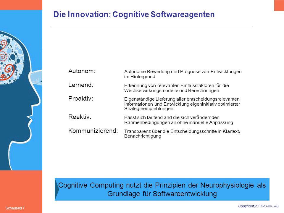 Copyright SOFTMARK AG Schaubild 18 Schnittstellen Fibu/ERP-Vorsysteme – [tse:nit] – Addison – All4One – BAAN – Branchware – Carlo HP – DATEV – DKS – DRACAR – FibuNet – FibuTop COMET – Incadea – Ingosoft – Navision – Optima 21 – Sage/KHK – SAP – Schleupen – SBS – UCS – Varial – XENON Fahrzeugbestandsdateien – Vaudis – DMS-Formel 1 – BMW-Bank-Internetportal – SPS – Aldex – Genesys – IVS Locator Files