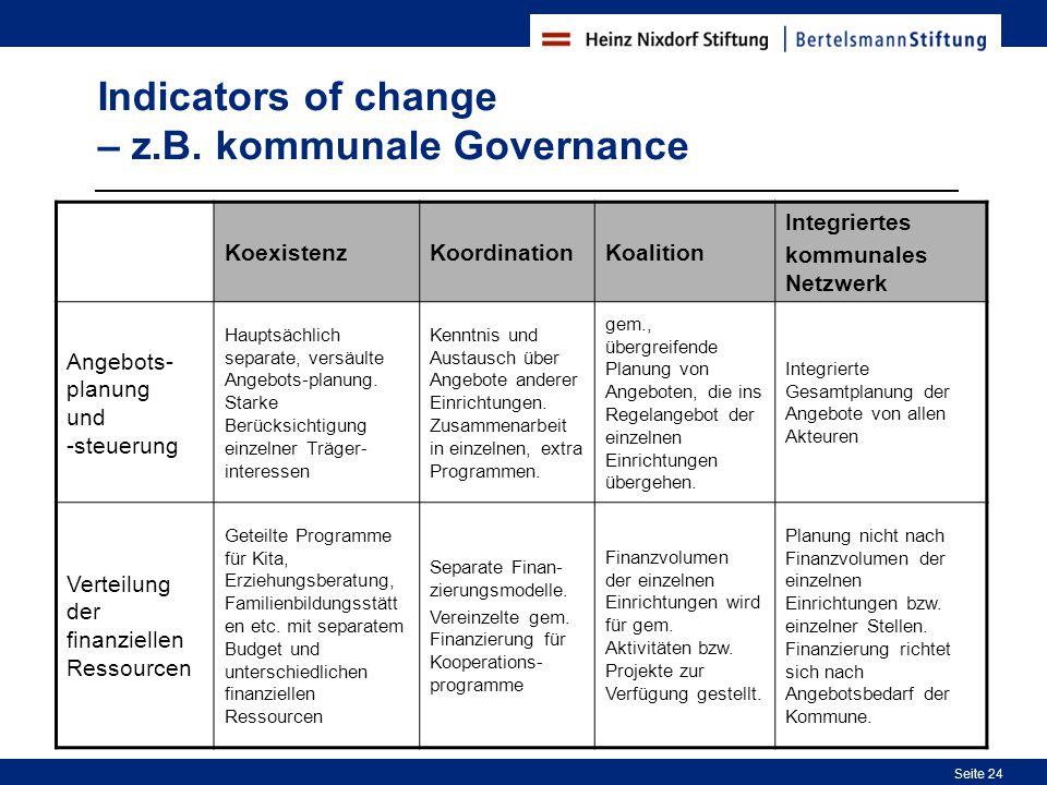 24 Seite 24 Indicators of change – z.B.