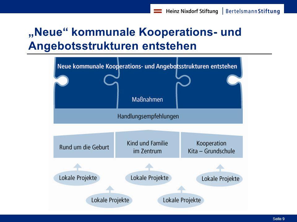 """9 Seite 9 """"Neue kommunale Kooperations- und Angebotsstrukturen entstehen"""