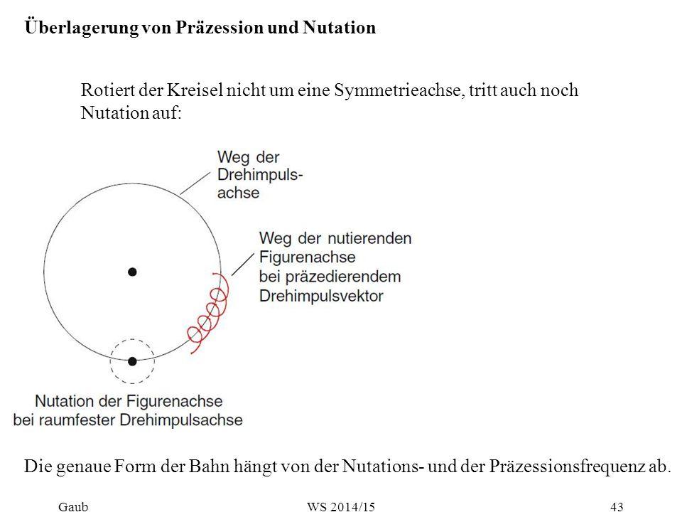 Überlagerung von Präzession und Nutation Rotiert der Kreisel nicht um eine Symmetrieachse, tritt auch noch Nutation auf: Die genaue Form der Bahn häng