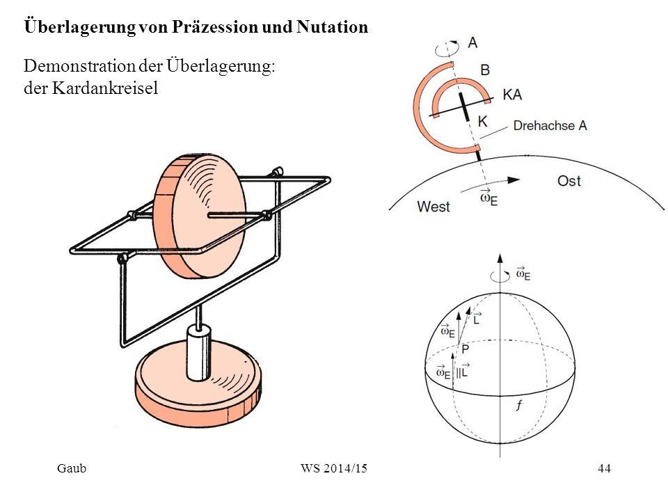 Überlagerung von Präzession und Nutation Demonstration der Überlagerung: der Kardankreisel Gaub44WS 2014/15
