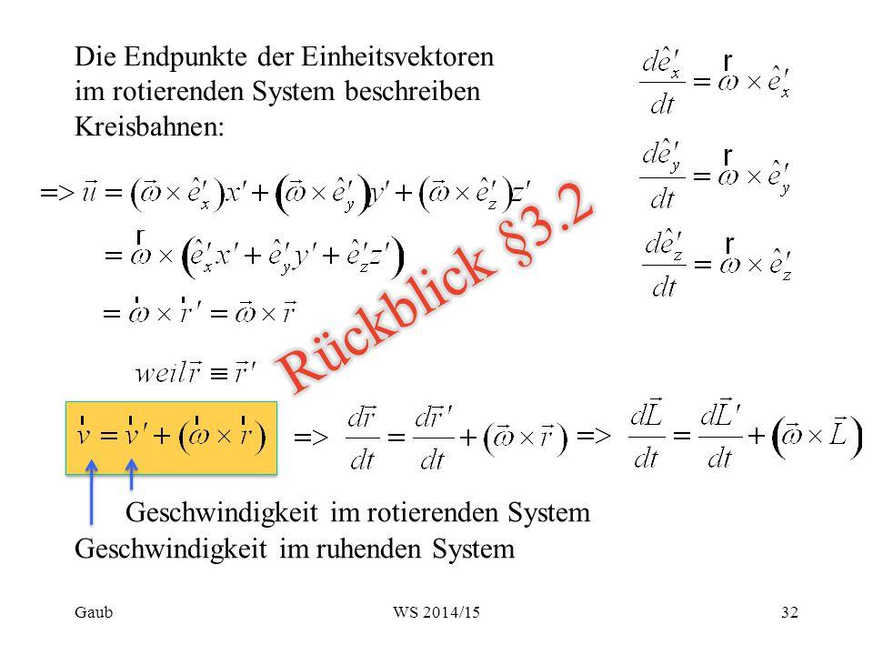 Die Endpunkte der Einheitsvektoren im rotierenden System beschreiben Kreisbahnen: Geschwindigkeit im rotierenden System Geschwindigkeit im ruhenden Sy