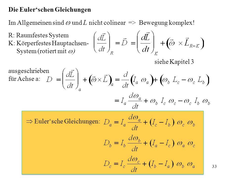 Die Euler'schen Gleichungen R: Raumfestes System K: Körperfestes Hauptachsen- System (rotiert mit  siehe Kapitel 3 ausgeschrieben für Achse a:  Eul