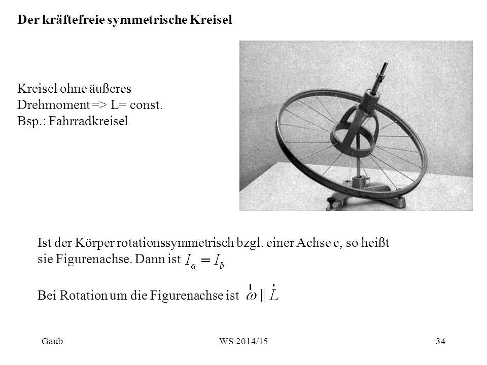 Der kräftefreie symmetrische Kreisel Kreisel ohne äußeres Drehmoment => L= const. Bsp.: Fahrradkreisel Ist der Körper rotationssymmetrisch bzgl. einer