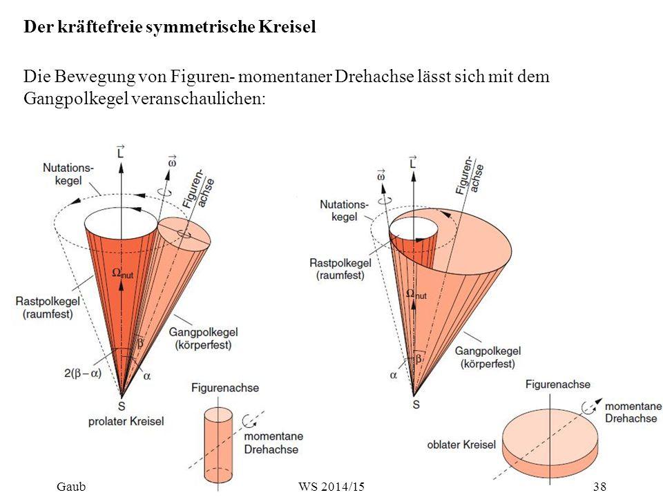 Der kräftefreie symmetrische Kreisel Die Bewegung von Figuren- momentaner Drehachse lässt sich mit dem Gangpolkegel veranschaulichen: Gaub38WS 2014/15