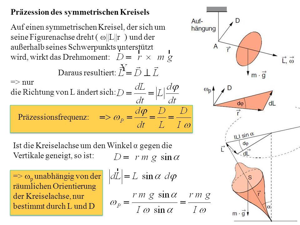 Präzession des symmetrischen Kreisels Auf einen symmetrischen Kreisel, der sich um seine Figurenachse dreht ( ω||L||r ) und der außerhalb seines Schwe