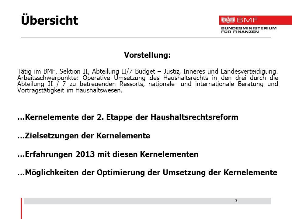 Vorstellung: Tätig im BMF, Sektion II, Abteilung II/7 Budget – Justiz, Inneres und Landesverteidigung. Arbeitsschwerpunkte: Operative Umsetzung des Ha