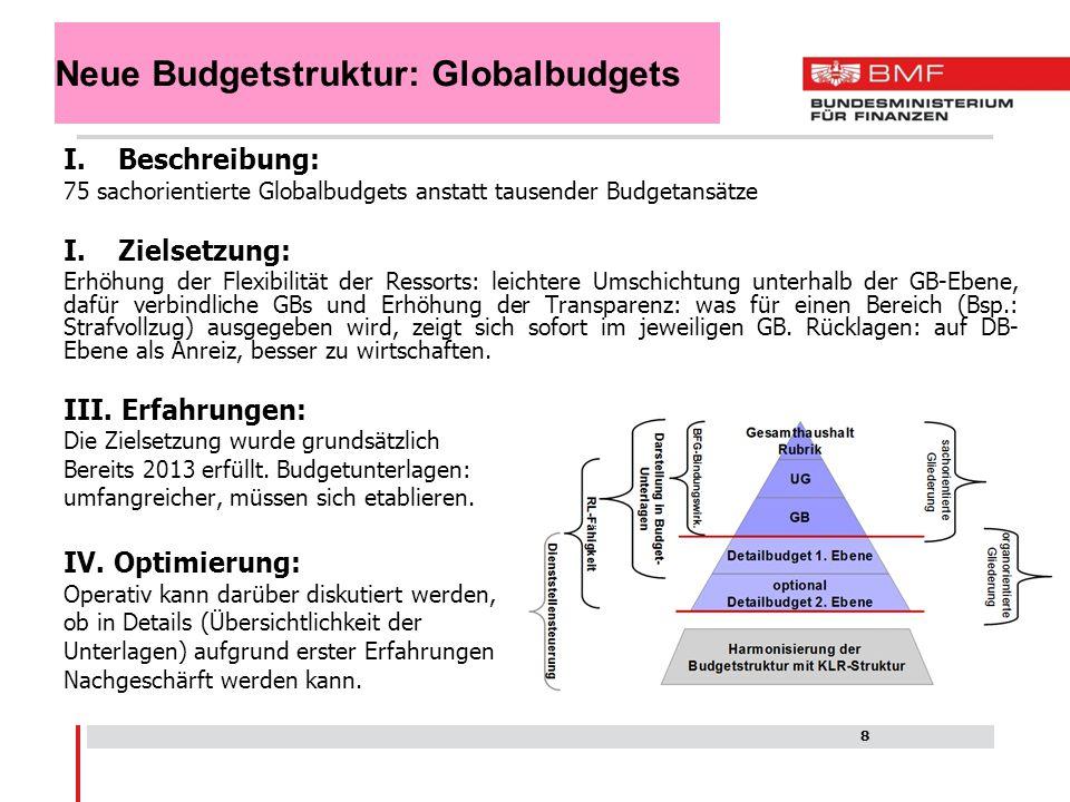 I.Beschreibung: 75 sachorientierte Globalbudgets anstatt tausender Budgetansätze I.Zielsetzung: Erhöhung der Flexibilität der Ressorts: leichtere Umsc