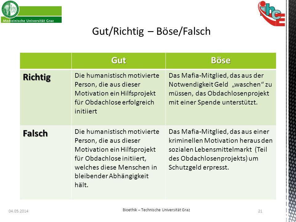 04.05.2014 21 Bioethik – Technische Universität Graz Gut/Richtig – Böse/FalschGutBöseRichtig Die humanistisch motivierte Person, die aus dieser Motiva