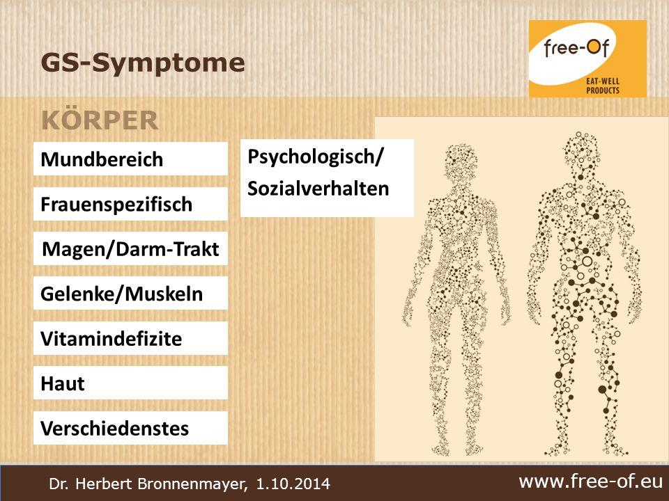 www.free-of.eu Dr. Herbert Bronnenmayer, 1.10.2014 Mundbereich GS-Symptome Frauenspezifisch Magen/Darm-Trakt Gelenke/Muskeln Vitamindefizite Haut Vers