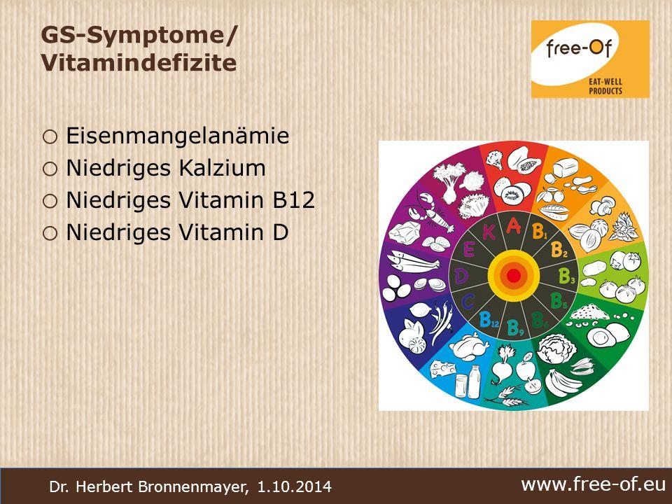 www.free-of.eu Dr. Herbert Bronnenmayer, 1.10.2014 GS-Symptome/ Vitamindefizite o Eisenmangelanämie o Niedriges Kalzium o Niedriges Vitamin B12 o Nied