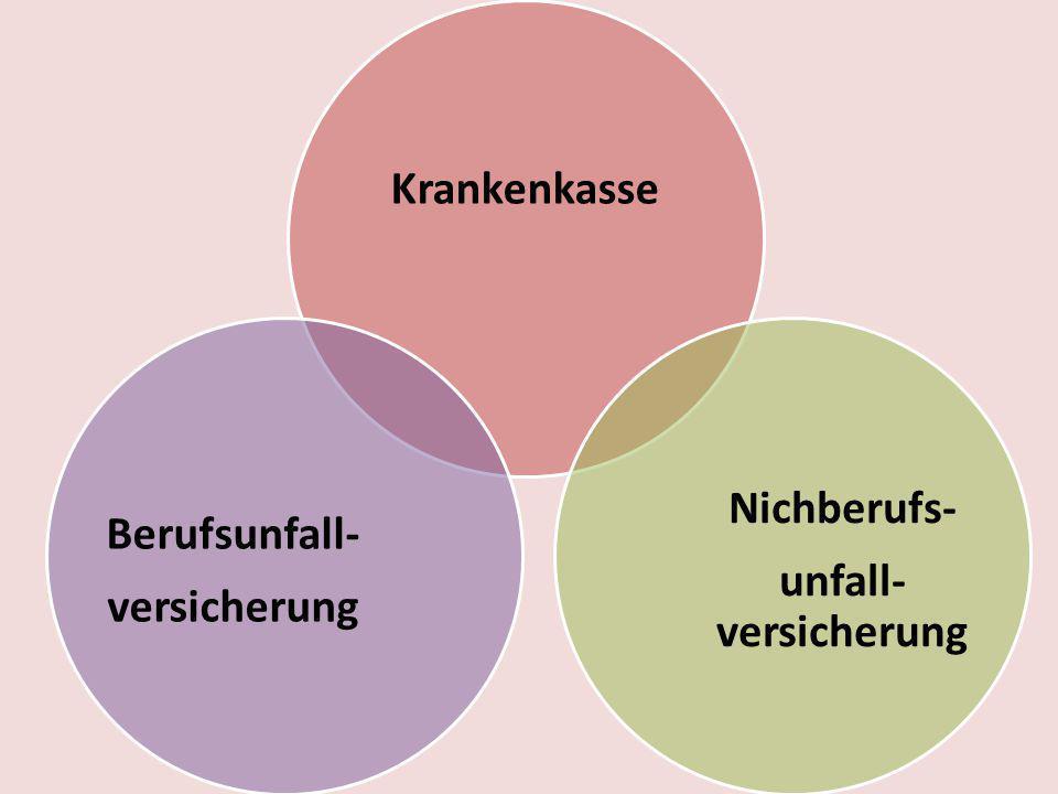 Krankenkasse Nichberufs- unfall- versicherung Berufsunfall- versicherung