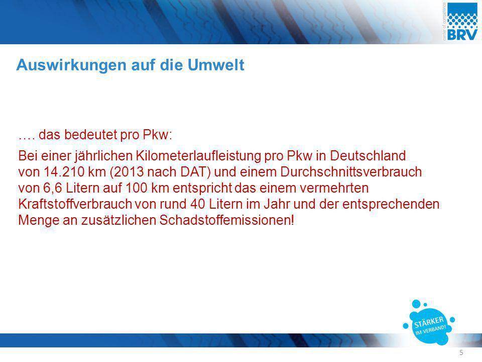 Auswirkungen auf die Umwelt …. das bedeutet pro Pkw: Bei einer jährlichen Kilometerlaufleistung pro Pkw in Deutschland von 14.210 km (2013 nach DAT) u