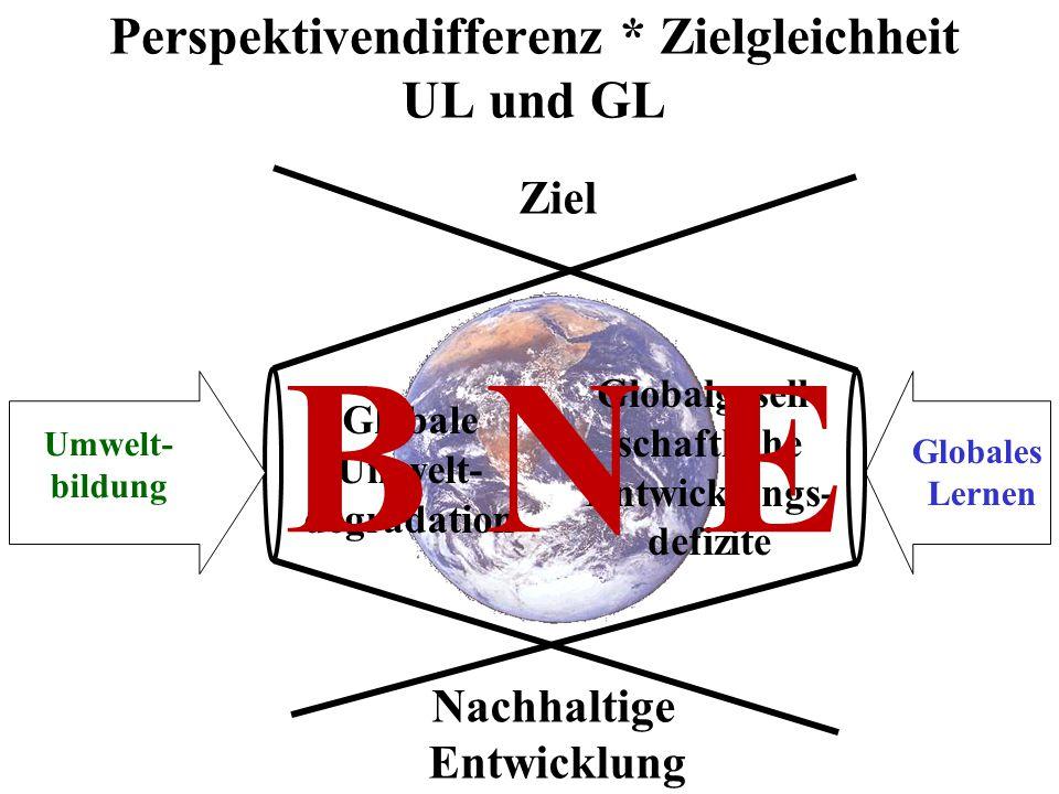 Perspektivendifferenz * Zielgleichheit UL und GL Globale Umwelt- degradation Globalgesell- schaftliche Entwicklungs- defizite Globales Lernen Ziel Nac