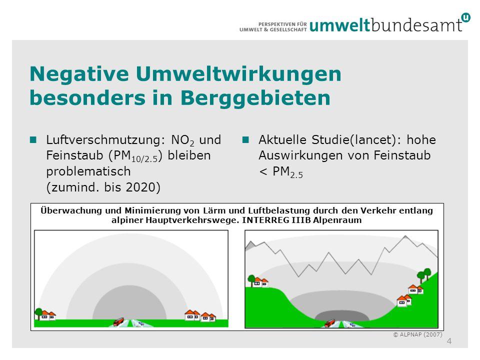 Negative Umweltwirkungen besonders in Berggebieten 4 Aktuelle Studie(lancet): hohe Auswirkungen von Feinstaub < PM 2.5 Luftverschmutzung: NO 2 und Fei