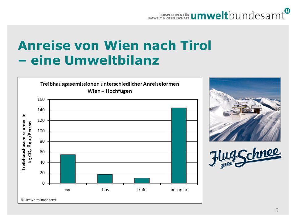 Anreise von Wien nach Tirol – eine Umweltbilanz 5 © Umweltbundesamt