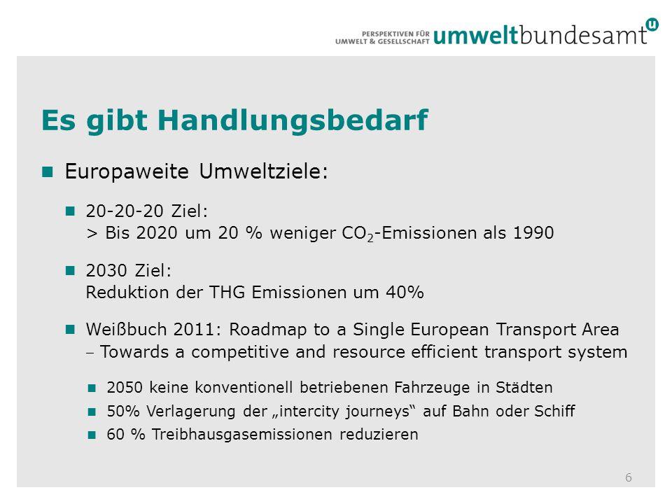 Es gibt Handlungsbedarf 6 Europaweite Umweltziele: 20-20-20 Ziel: > Bis 2020 um 20 % weniger CO 2 -Emissionen als 1990 2030 Ziel: Reduktion der THG Em