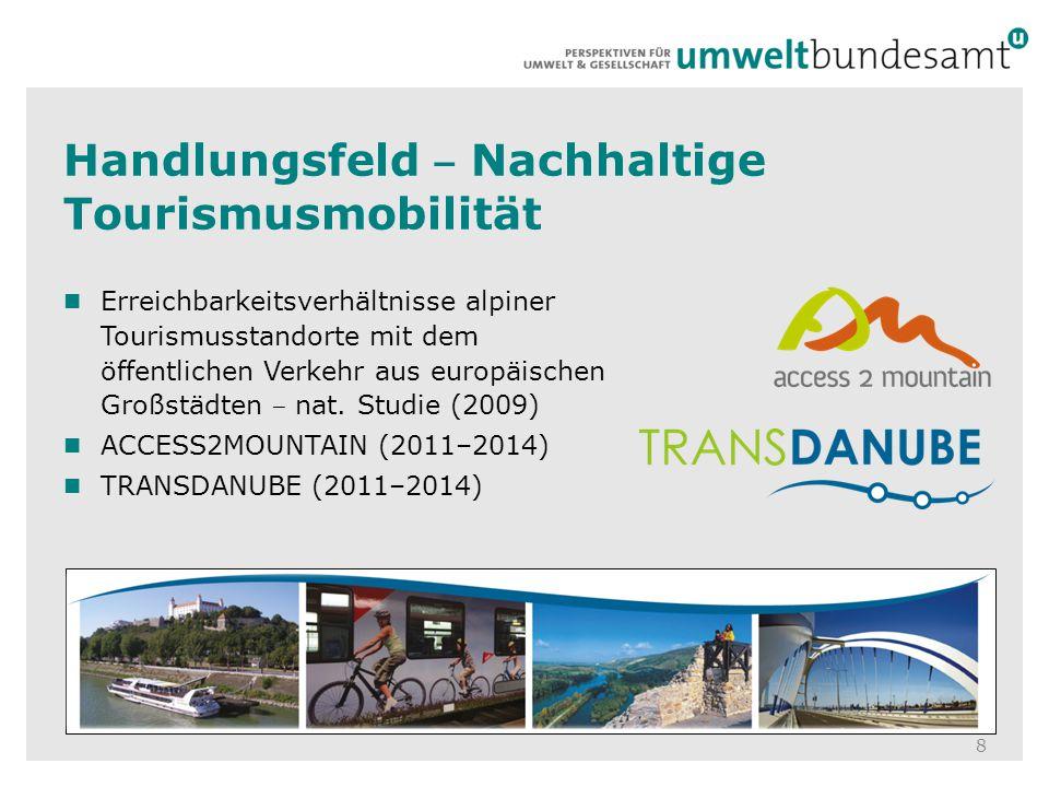 Handlungsfeld ‒ Nachhaltige Tourismusmobilität Erreichbarkeitsverhältnisse alpiner Tourismusstandorte mit dem öffentlichen Verkehr aus europäischen Gr