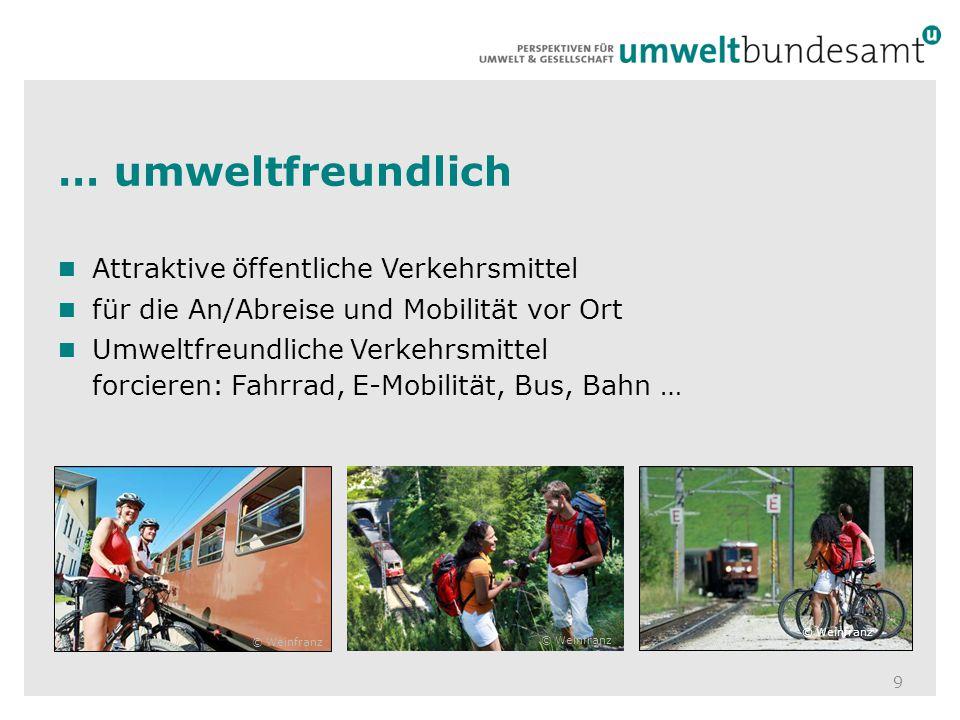 … umweltfreundlich 9 Attraktive öffentliche Verkehrsmittel für die An/Abreise und Mobilität vor Ort Umweltfreundliche Verkehrsmittel forcieren: Fahrra