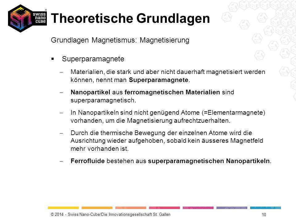© 2014 - Swiss Nano-Cube/Die Innovationsgesellschaft St. Gallen Theoretische Grundlagen 10 Grundlagen Magnetismus: Magnetisierung  Superparamagnete 