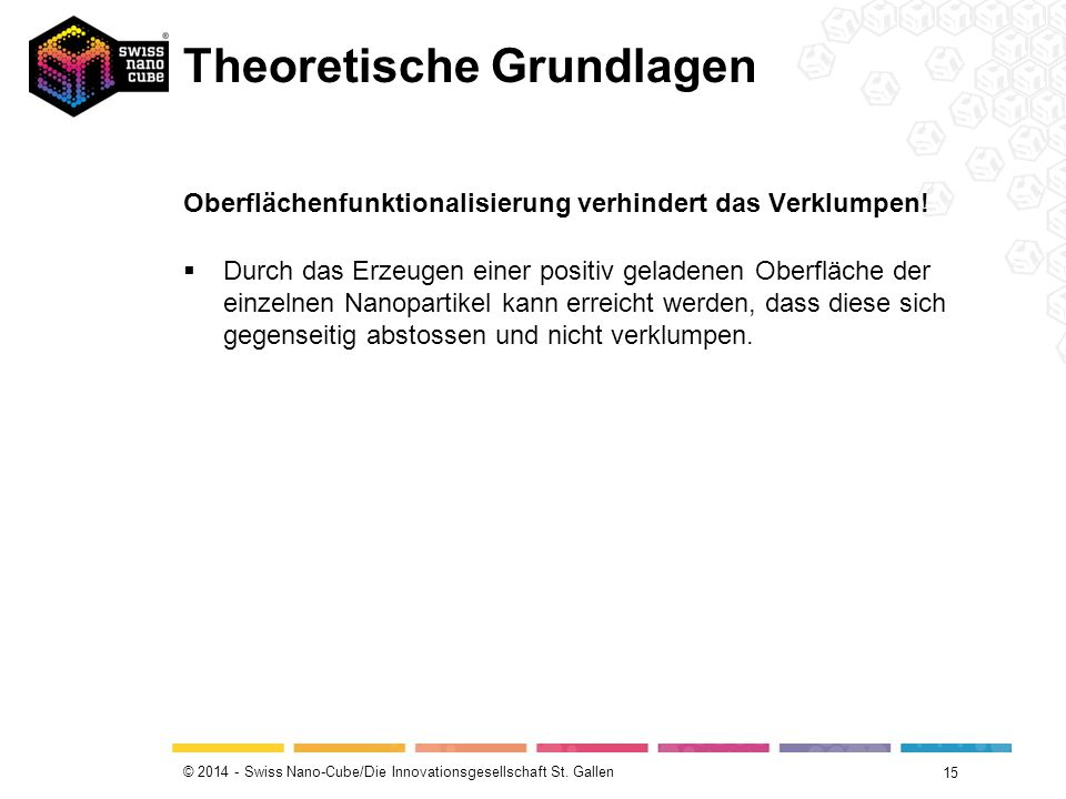 © 2014 - Swiss Nano-Cube/Die Innovationsgesellschaft St. Gallen Theoretische Grundlagen 15 Oberflächenfunktionalisierung verhindert das Verklumpen! 