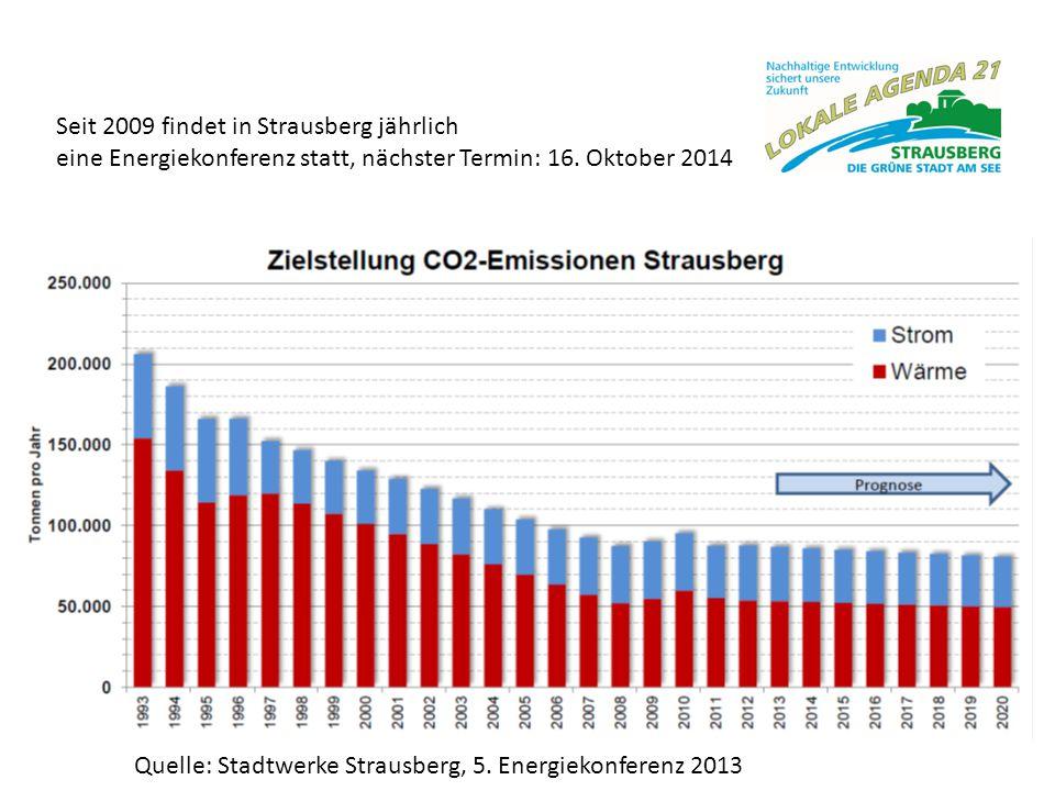 Seit 2009 findet in Strausberg jährlich eine Energiekonferenz statt, nächster Termin: 16. Oktober 2014