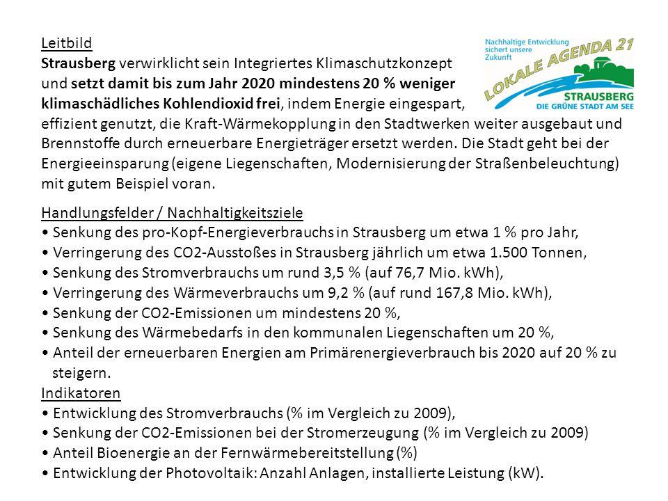Leitbild Strausberg verwirklicht sein Integriertes Klimaschutzkonzept und setzt damit bis zum Jahr 2020 mindestens 20 % weniger klimaschädliches Kohle