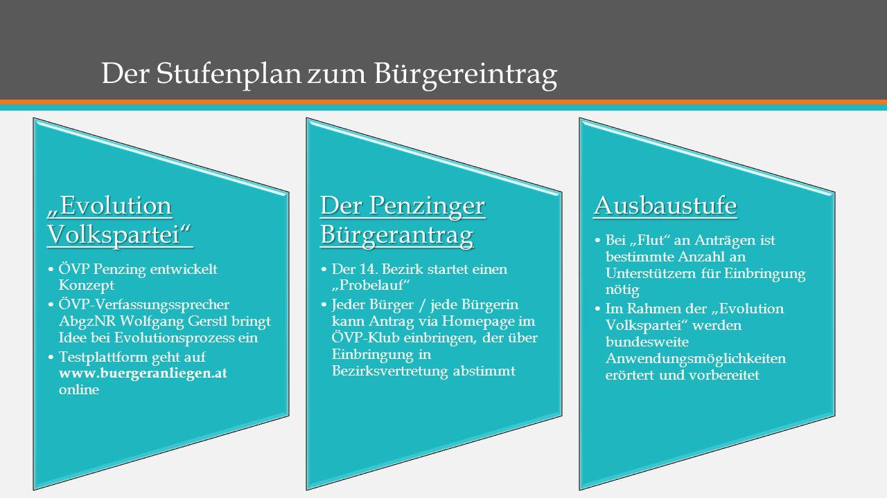 """Der Stufenplan zum Bürgereintrag """"Evolution Volkspartei"""" ÖVP Penzing entwickelt Konzept ÖVP-Verfassungssprecher AbgzNR Wolfgang Gerstl bringt Idee bei"""