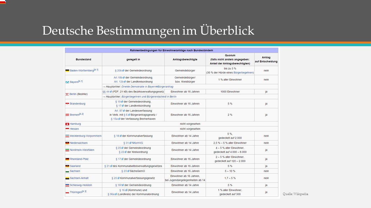 Deutsche Bestimmungen im Überblick Quelle: Wikipedia