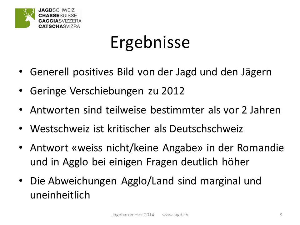 Trophäenjagd 14Jagdbarometer 2014 www.jagd.ch
