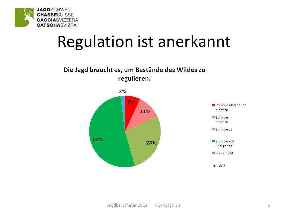 Regulation von Raubtieren 7Jagdbarometer 2014 www.jagd.ch