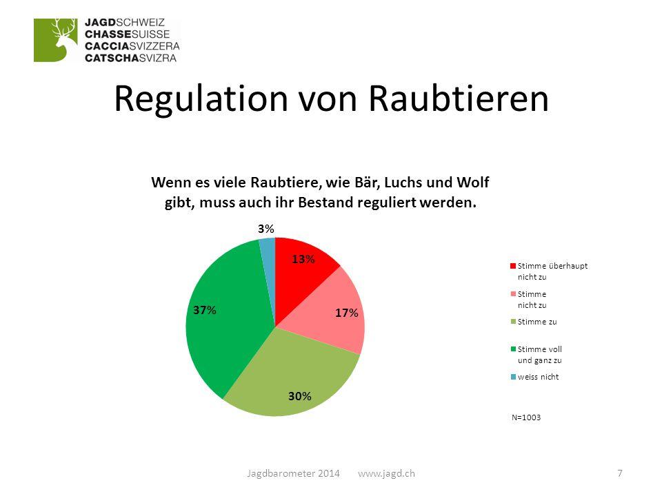 Gründe für Regulierung 8Jagdbarometer 2014 www.jagd.ch