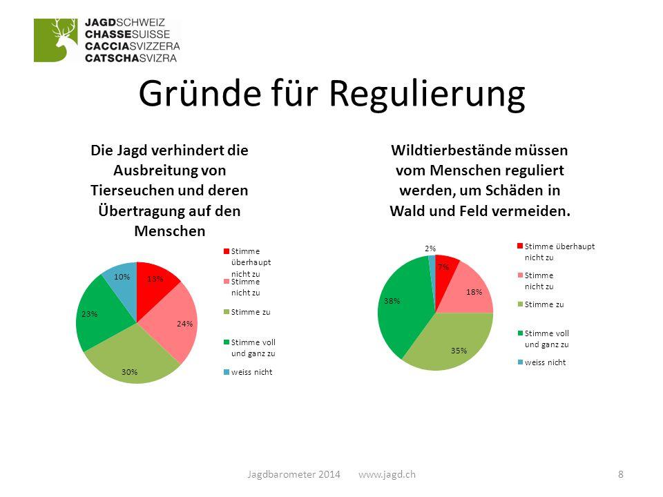 Wildbret ist «bio» 9Jagdbarometer 2014 www.jagd.ch