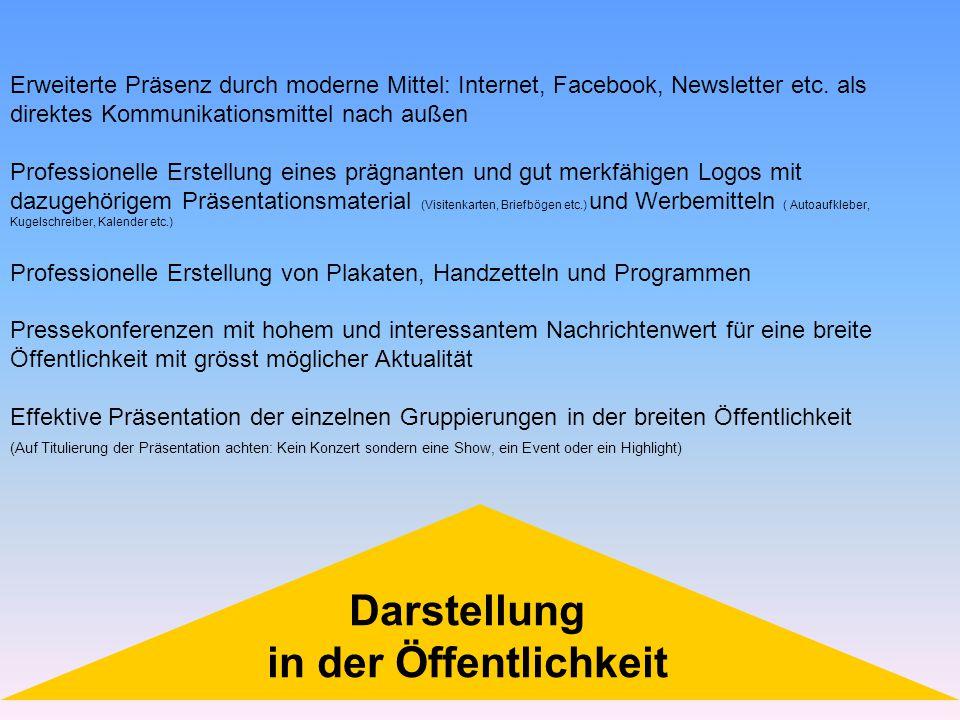 Erweiterte Präsenz durch moderne Mittel: Internet, Facebook, Newsletter etc. als direktes Kommunikationsmittel nach außen Professionelle Erstellung ei