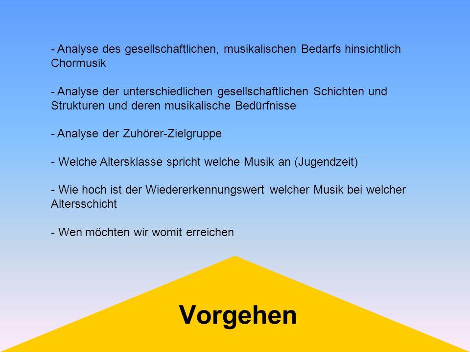 - Analyse des gesellschaftlichen, musikalischen Bedarfs hinsichtlich Chormusik - Analyse der unterschiedlichen gesellschaftlichen Schichten und Strukt