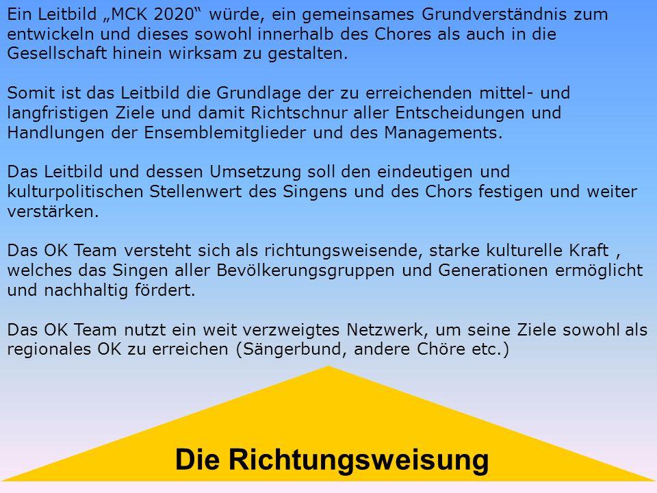 """Ein Leitbild """"MCK 2020"""" würde, ein gemeinsames Grundverständnis zum entwickeln und dieses sowohl innerhalb des Chores als auch in die Gesellschaft hin"""