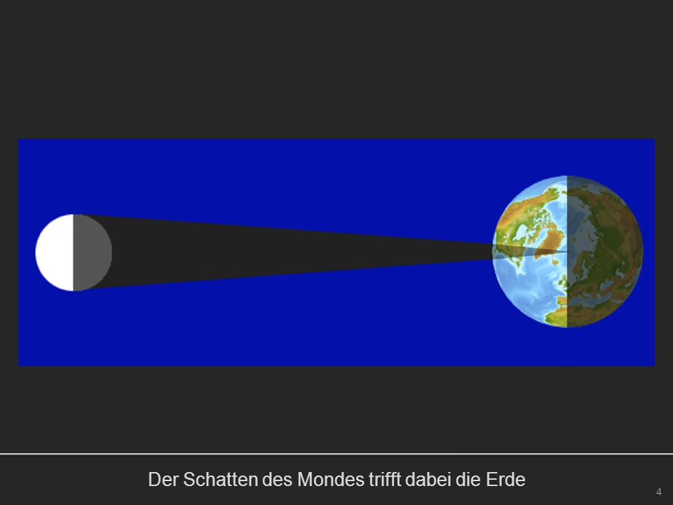 Der Schatten des Mondes trifft dabei die Erde 4