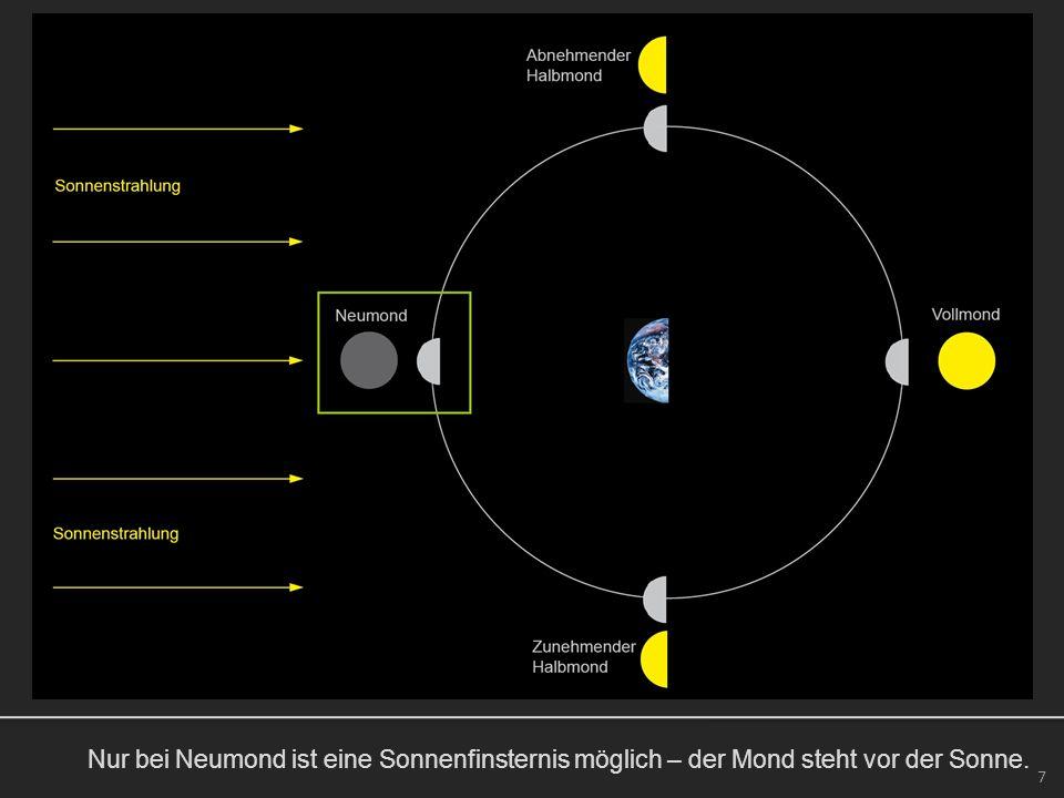 Nur bei Neumond ist eine Sonnenfinsternis möglich – der Mond steht vor der Sonne. 7